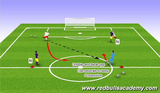 Football/Soccer Session Plan Drill (Colour): First Activity