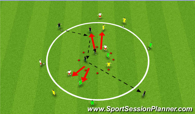 Football/Soccer Session Plan Drill (Colour): Circle Drill