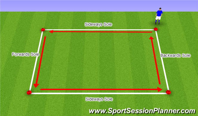 Football/Soccer Session Plan Drill (Colour): Sheild & Sole
