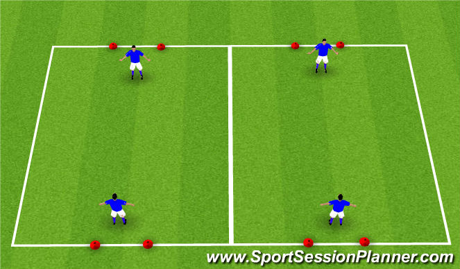 Football/Soccer Session Plan Drill (Colour): 1v1s