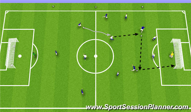 Football/Soccer Session Plan Drill (Colour): Positive Play