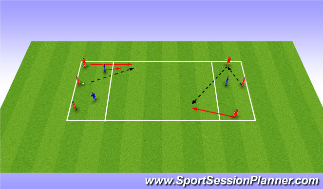 Football/Soccer Session Plan Drill (Colour): Running with the Ball / through balls to attack quickly