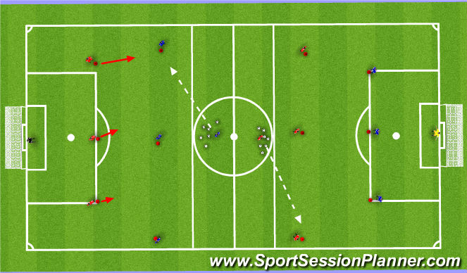 Football/Soccer Session Plan Drill (Colour): Defending Outnumbered (3v4)