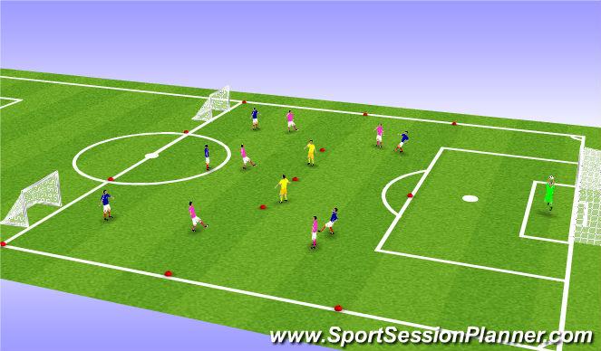 Football/Soccer Session Plan Drill (Colour): Possession SSA
