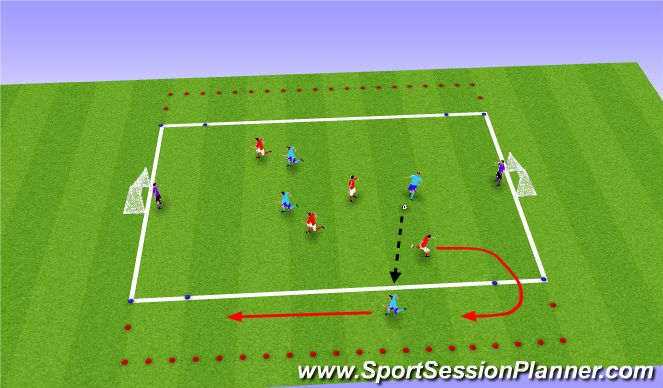 Football/Soccer Session Plan Drill (Colour): Running With the Ball - How, When & Where Progression SSG Progression