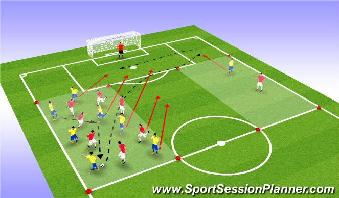 Football/Soccer Session Plan Drill (Colour): Α.ΠΡΟΘΕΡΜΑΝΣΗ - Β. ΑΛΛΑΓΗ ΠΑΙΧΝΙΔΙΟΥ