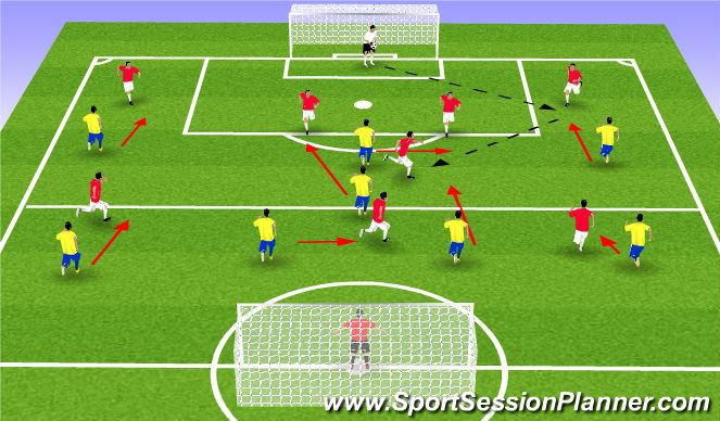 Football/Soccer Session Plan Drill (Colour): Γ. ΠΑΙΧΝΙΔΙ ΚΑΤΟΧΗΣ και ΠΙΕΣΗΣ - Δ. ΑΠΟΘΕΡΑΠΕΙΑ