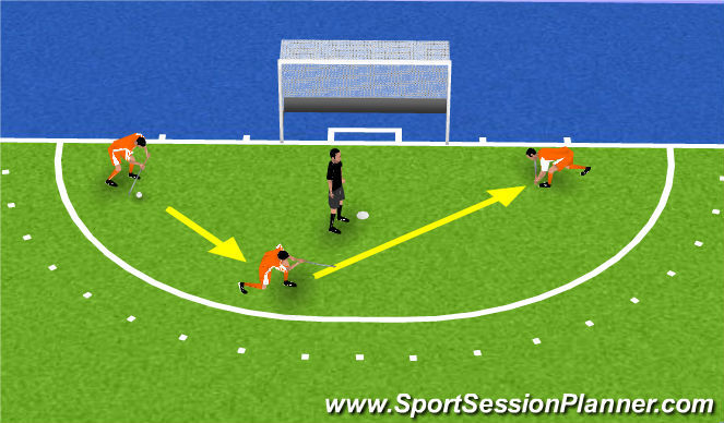 Hockey Session Plan Drill (Colour): lummel in de cirkel