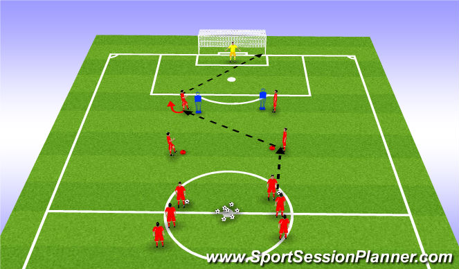 Football/Soccer Session Plan Drill (Colour): Unopposed shot from angle