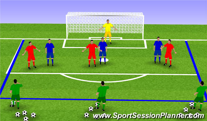 Football/Soccer Session Plan Drill (Colour): 3v3 around box