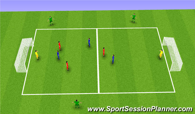 Football/Soccer Session Plan Drill (Colour): 3v3 short games