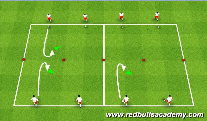 Football/Soccer Session Plan Drill (Colour): U-Turn/Xavi Turn