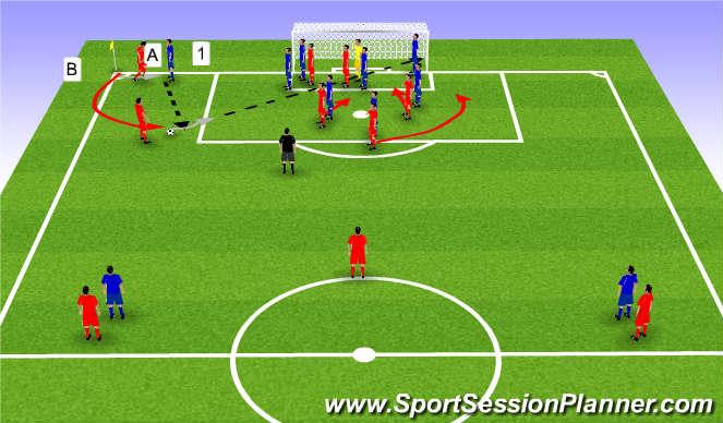 Football/Soccer Session Plan Drill (Colour): Option 1 shot