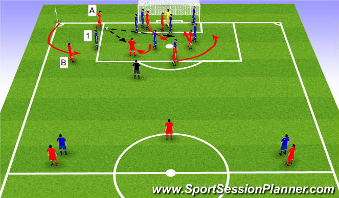 Football/Soccer Session Plan Drill (Colour): Option 2 dribble and pass