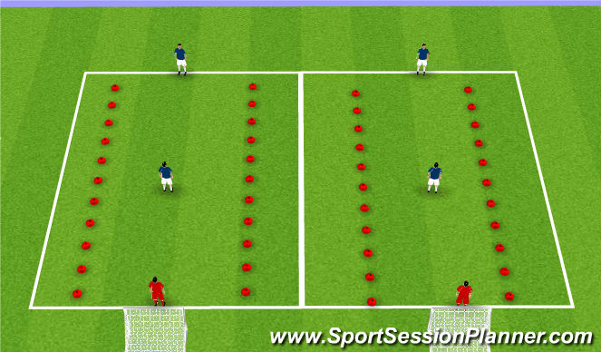 Football/Soccer Session Plan Drill (Colour): Defensive Work defending the turn