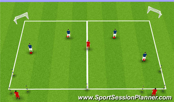 Football/Soccer Session Plan Drill (Colour): Defensive Work