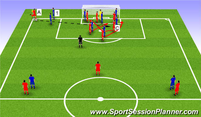 Football/Soccer Session Plan Drill (Colour): Option 3 Long corner