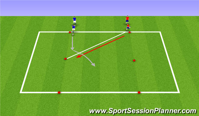 Football/Soccer Session Plan Drill (Colour): Parte 2