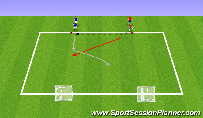 Football/Soccer Session Plan Drill (Colour): Juego Condicionado
