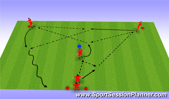 Football/Soccer Session Plan Drill (Colour): Passing Y Shape - Quick Combination + Dribble