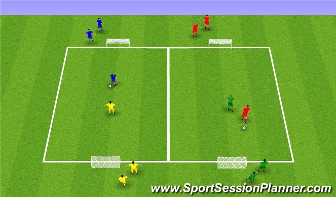 Football/Soccer Session Plan Drill (Colour): 1 á 1