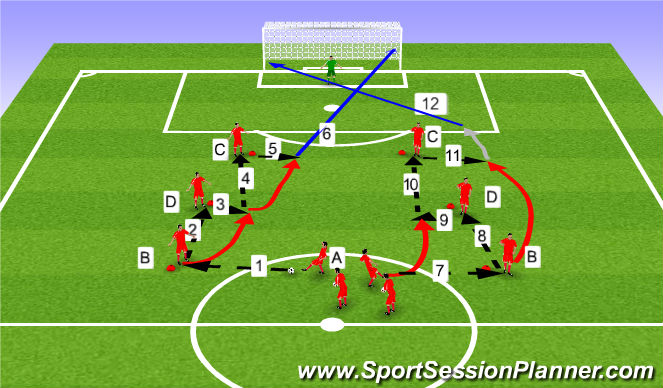 Football/Soccer Session Plan Drill (Colour): Skotæfing