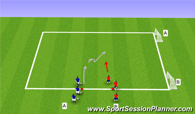 Football/Soccer Session Plan Drill (Colour): Parte III