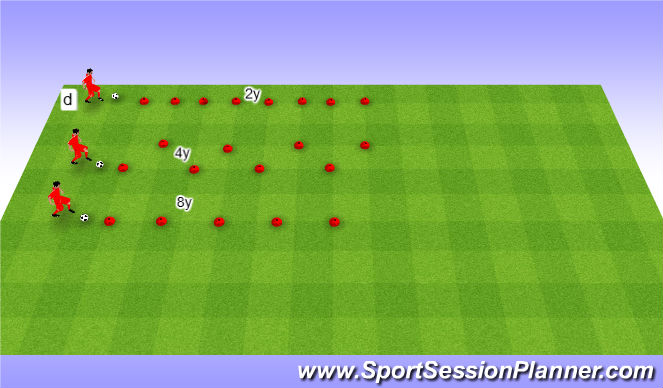 Football/Soccer Session Plan Drill (Colour): Dribbling cirquit. Stacje z piłką.