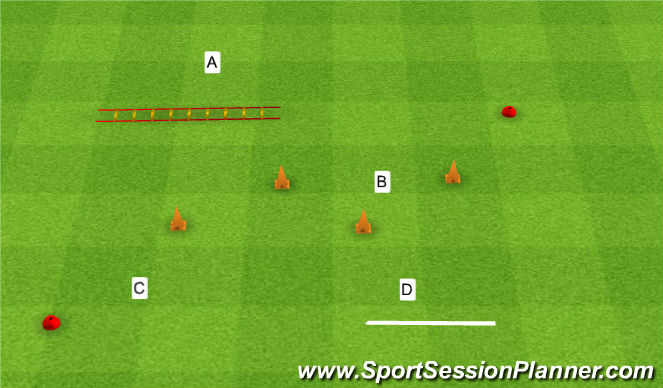 Football/Soccer Session Plan Drill (Colour): Tor przeszkód.