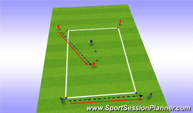 Football/Soccer Session Plan Drill (Colour): Passing + Recieving Triangle