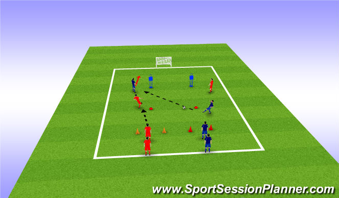 Football/Soccer Session Plan Drill (Colour): Recieving to Shoot