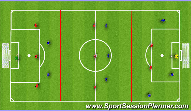Football/Soccer Session Plan Drill (Colour): 3rds - Counter Attacking