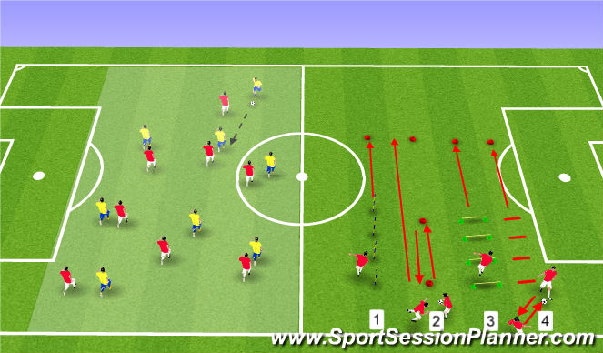 Football/Soccer Session Plan Drill (Colour): Α.ΠΡΟΘΕΡΜΑΝΣΗ- Β.ΤΑΧΥΔΥΝΑΜΗ