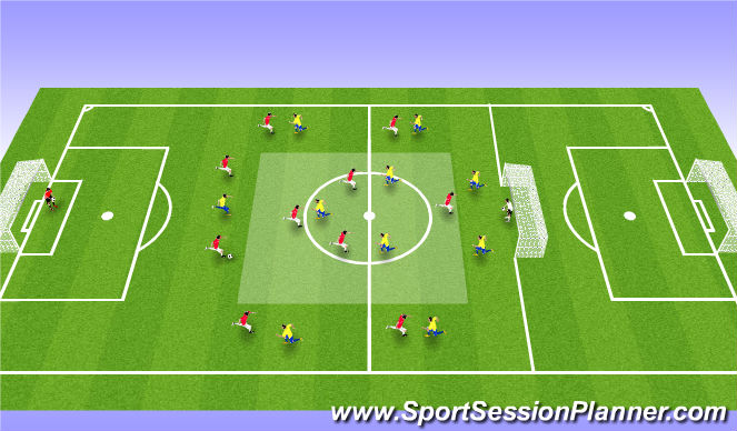 Football/Soccer Session Plan Drill (Colour): Γ.ΑΜΥΝΤΙΚΗ ΣΥΝΕΡΓΑΣΙΑ ΜΕΣΩΝ και ΕΠΙΘΕΤΙΚΩΝ