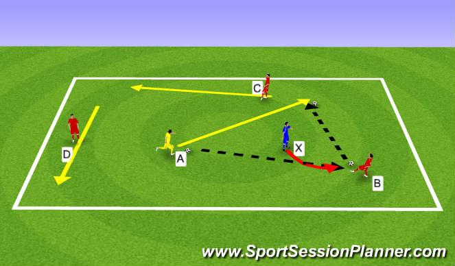 Football/Soccer Session Plan Drill (Colour): 4v1 playmaker