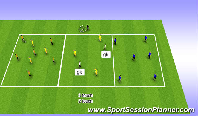 Football/Soccer Session Plan Drill (Colour): 3 Grid Possession to Penetrate
