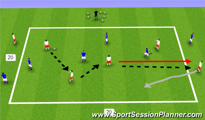 Football/Soccer Session Plan Drill (Colour): 4 v 4 +2 possession activity