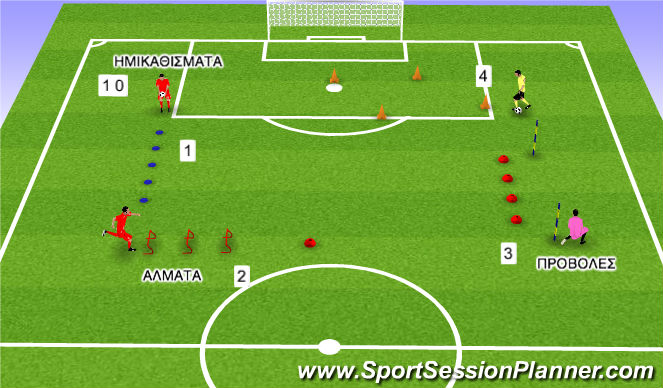 Football/Soccer Session Plan Drill (Colour): ΚΥΚΛΙΚΗ ΑΣΚΗΣΗ