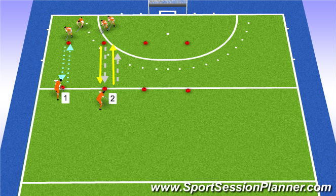 Hockey Session Plan Drill (Colour): drill1: passing/carrying