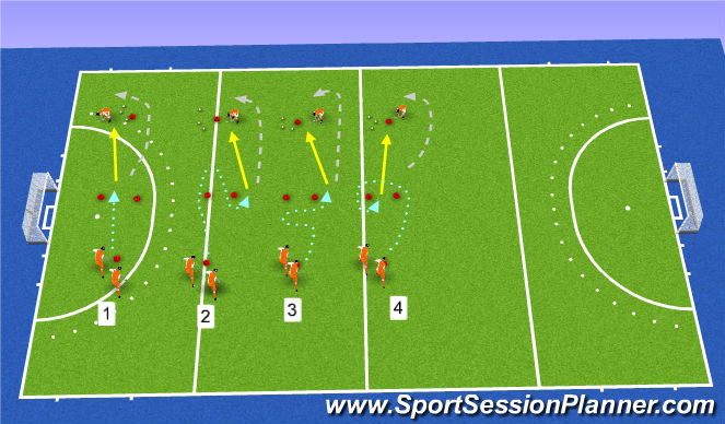 Hockey Session Plan Drill (Colour): drijftechniek
