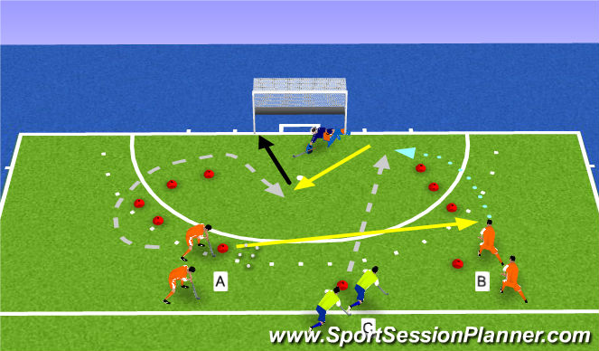 Hockey Session Plan Drill (Colour): 2v1 baseline actief