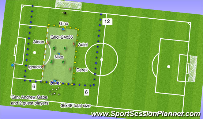 Football/Soccer Session Plan Drill (Colour): Spine Game to goal