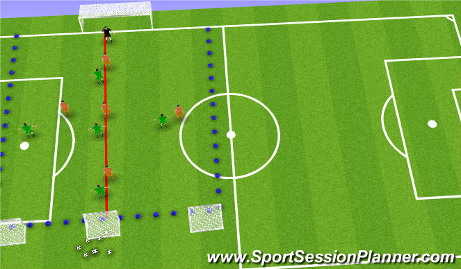 Football/Soccer Session Plan Drill (Colour): same field scrimmage