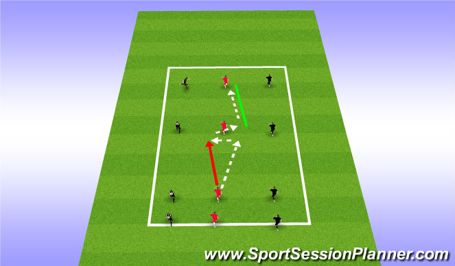 Football/Soccer Session Plan Drill (Colour): Passing forward quickly