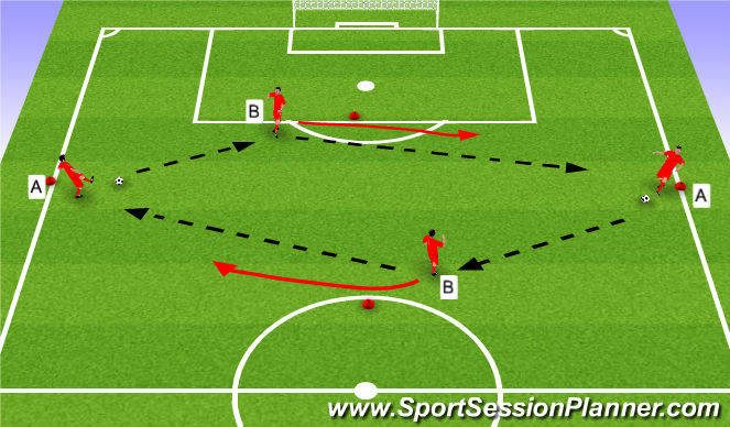 Football/Soccer Session Plan Drill (Colour): Warm Up Driven Pass