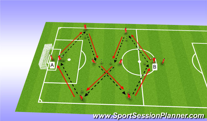 Football/Soccer Session Plan Drill (Colour): Main Theme Driven Pass, Switching play