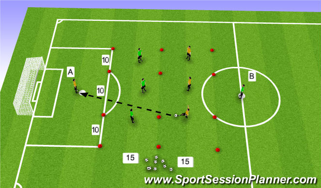 Football/Soccer Session Plan Drill (Colour): Main Theme Switching play to Penetrate