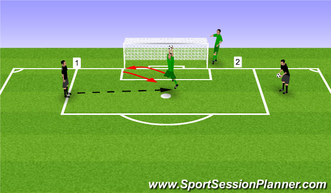Football/Soccer Session Plan Drill (Colour): Blocked - 2
