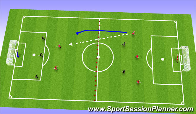 Football/Soccer Session Plan Drill (Colour): Game Related Activity  - Counter attacking play