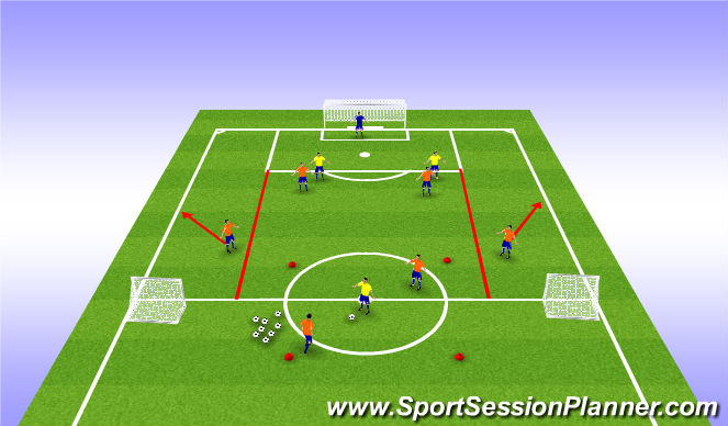 Football/Soccer Session Plan Drill (Colour): Winning Ball Mid-Thrid
